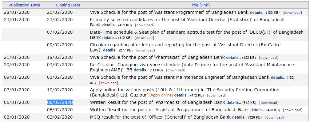 Recently Published Results of Bangladesh Bank, Recently Published Results of Bangladesh Bank, Recent Job Circular