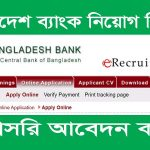 A Successful Career In Bangladesh Bank 2021 Job Circular
