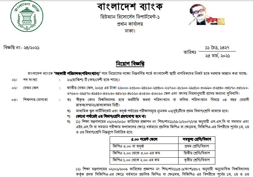 A Successful Career In Bangladesh Bank 2021 Job Circular, A Successful Career In Bangladesh Bank 2021 Job Circular, Recent Job Circular